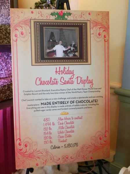 Details of what was used to make the edible display