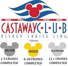 Castaway Club Loyalty Levels