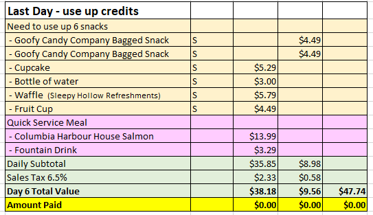 <em>Day 6 - using up credits. Prices valid as of 6/20/2017</em>