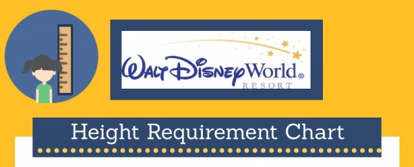 Disney World Attraction Height Requirements Chart