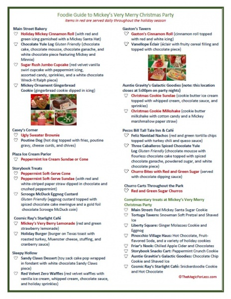 Foodie Guide to 2018 Mickey's Very Merry Christmas Party