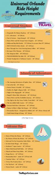 Universal Orlando Height Requirement Chart