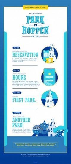 Park Hopping Returns to Walt Disney World