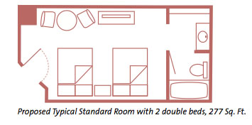 AoA standard room layout